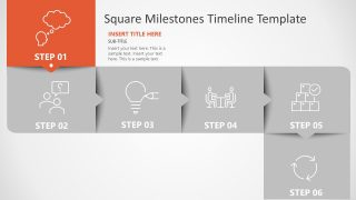 Presentation of Business Timeline