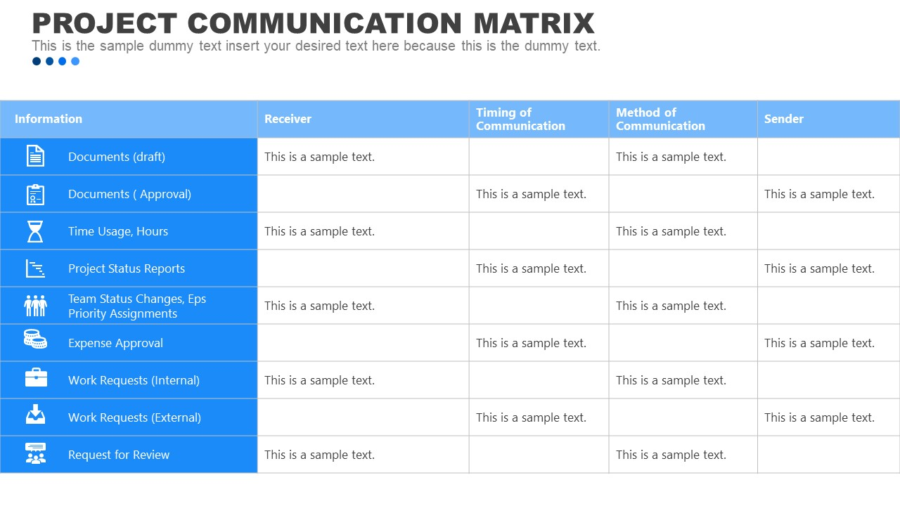Table of Project Communication Matrix