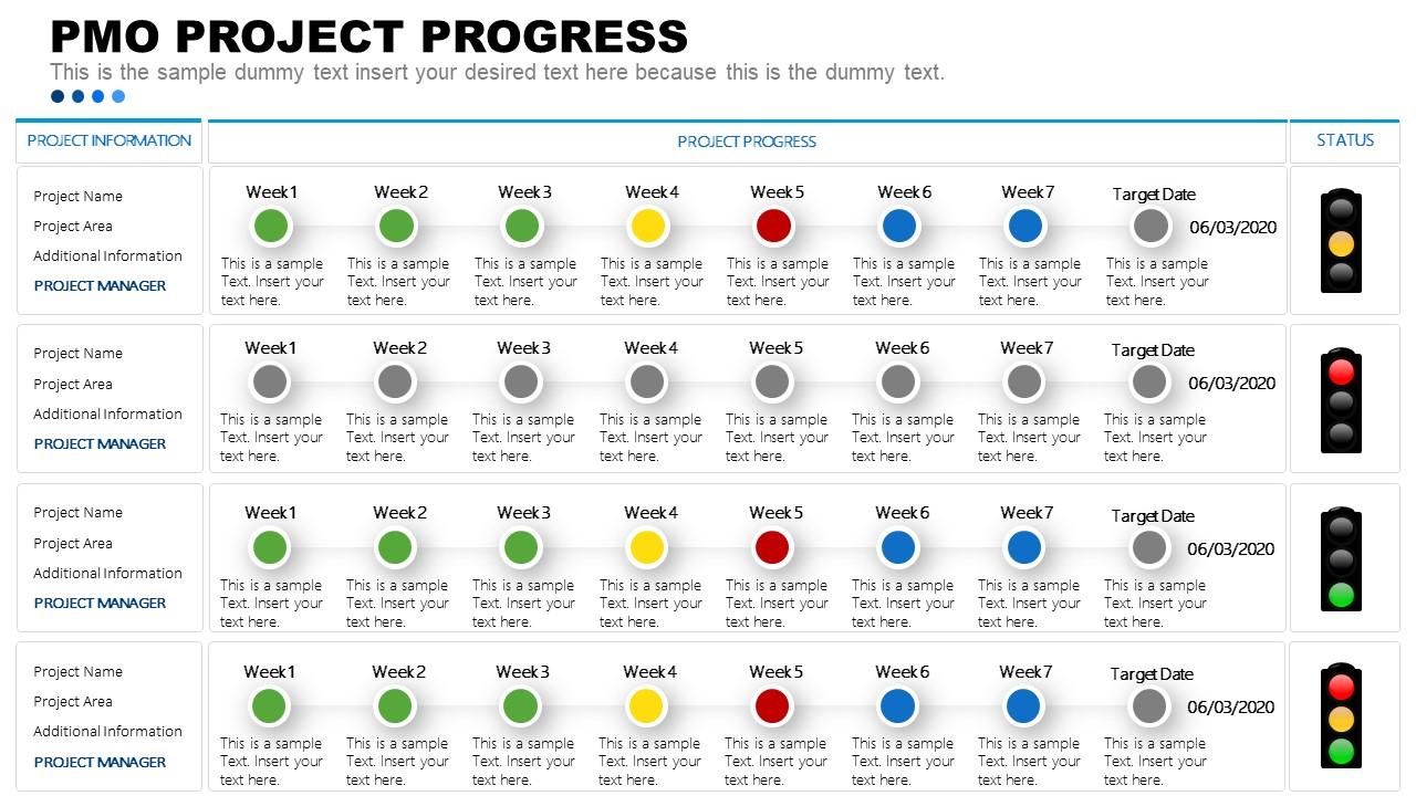 Templates of PMO Project Progress