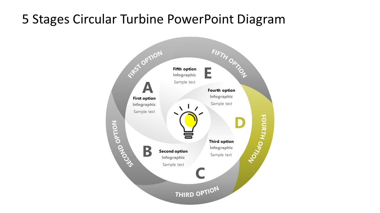 Process Cycle Option 4 5 Stage Turbine PPT