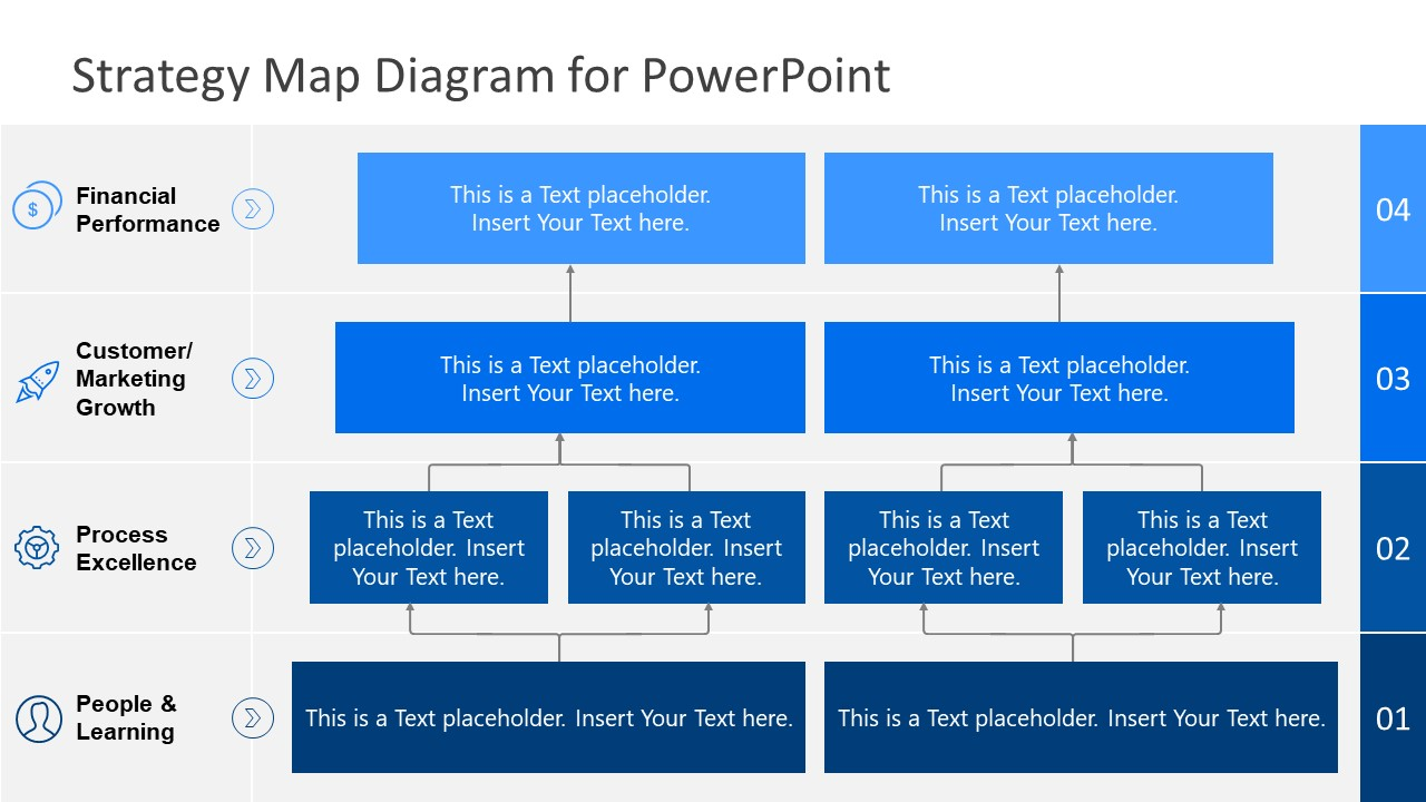 Hierarchical Strategy Map PowerPoint