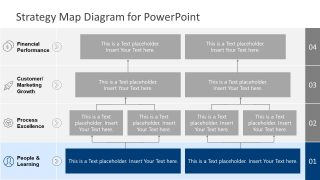PowerPoint Strategy Map People and Learning Template