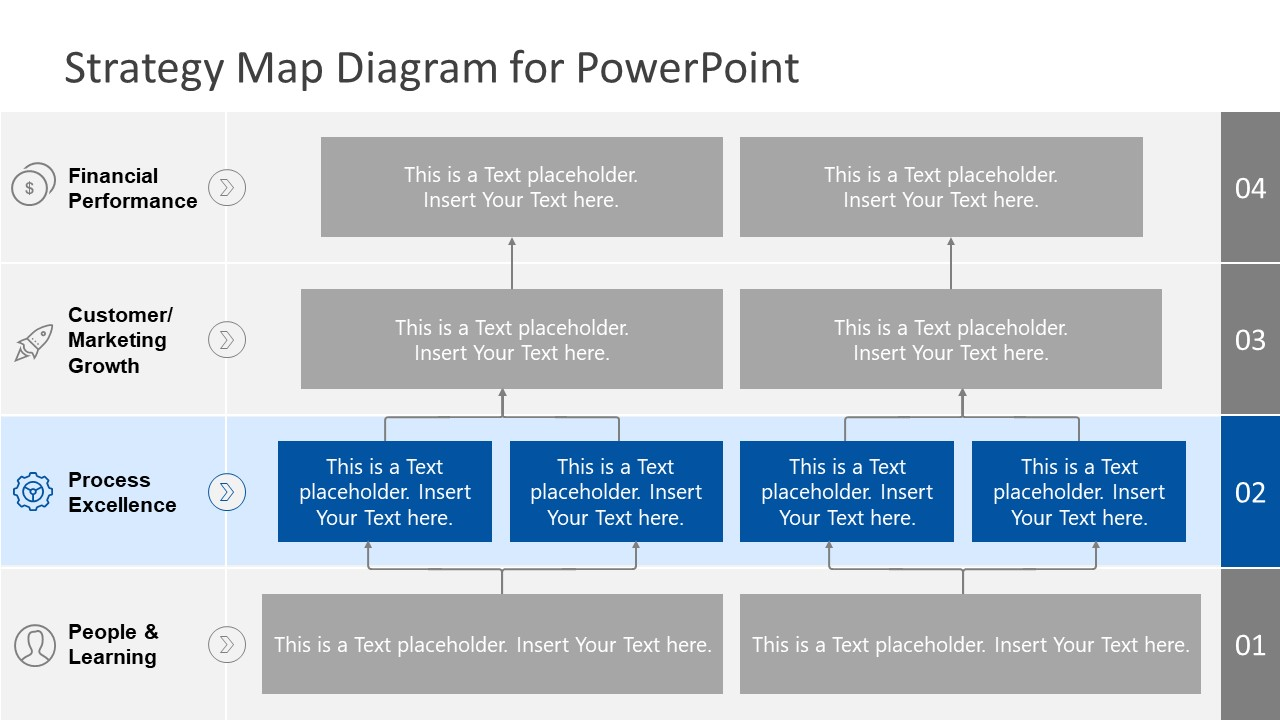 PowerPoint Strategy Map Process Excellence Template