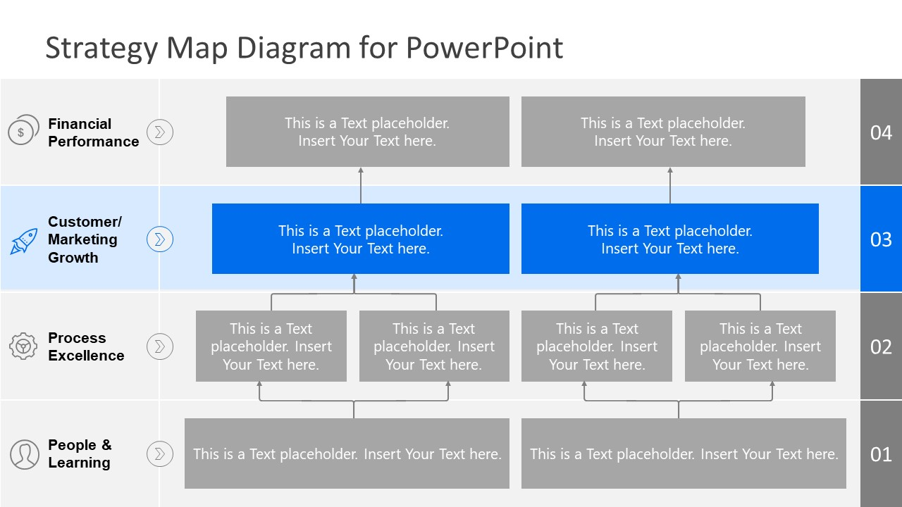 PowerPoint Strategy Map Customer and Market Growth Template