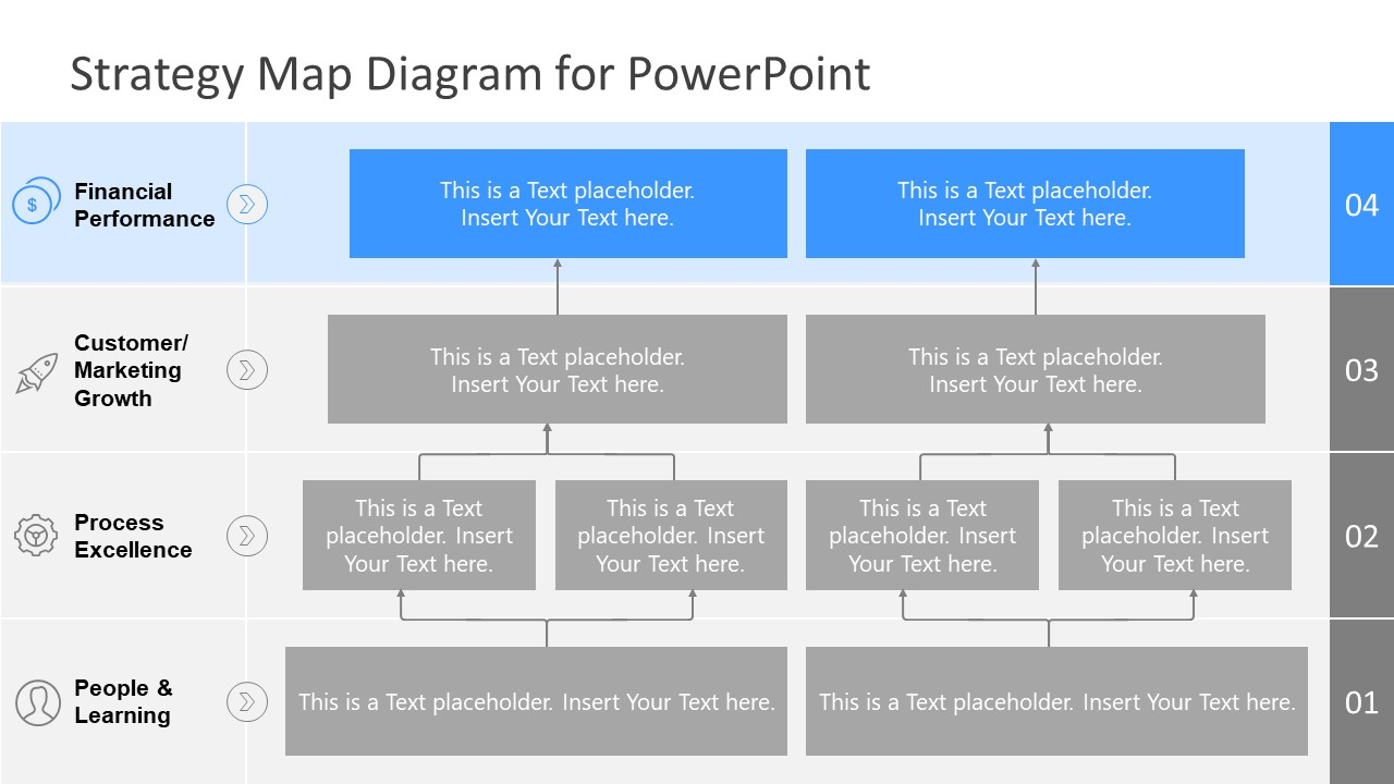PowerPoint Strategy Map Financial Performance Template
