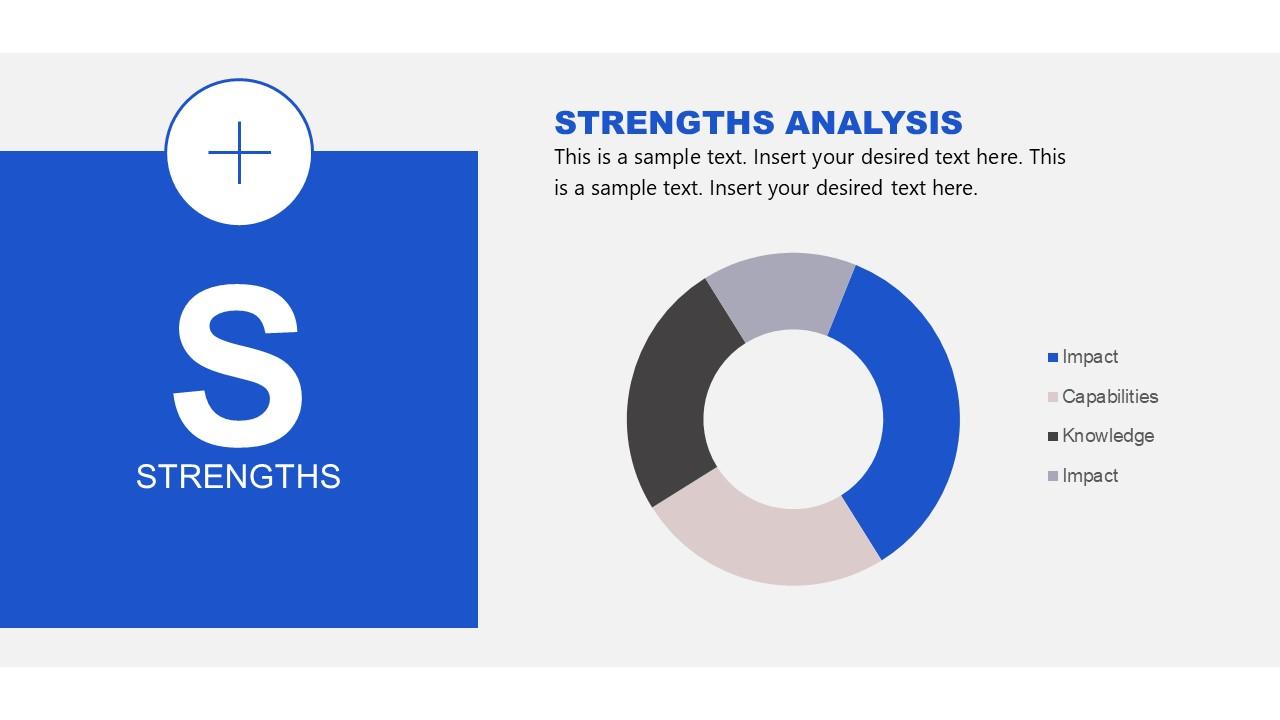 Strength of SWOT Analysis Slide
