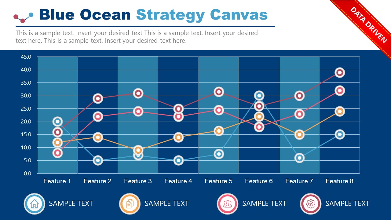 Blue Ocean Strategy Canvas PPT