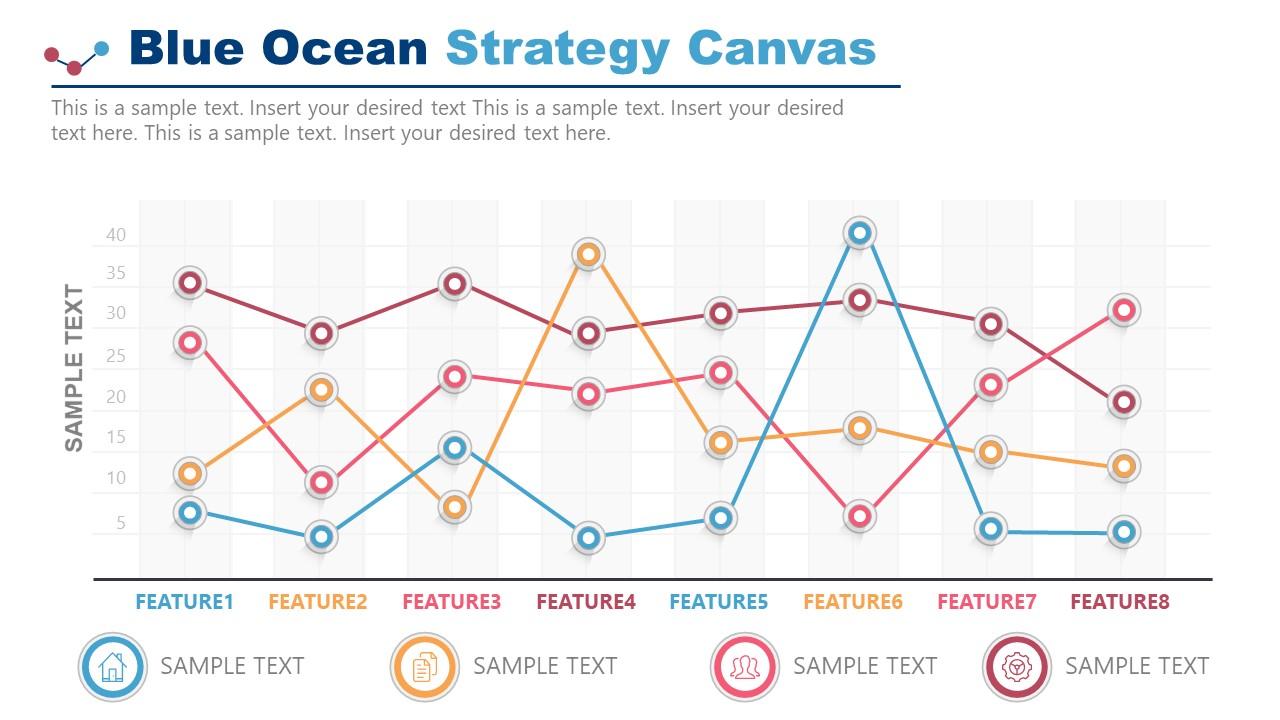 Data Drive Chart Blue Ocean Strategy Canvas