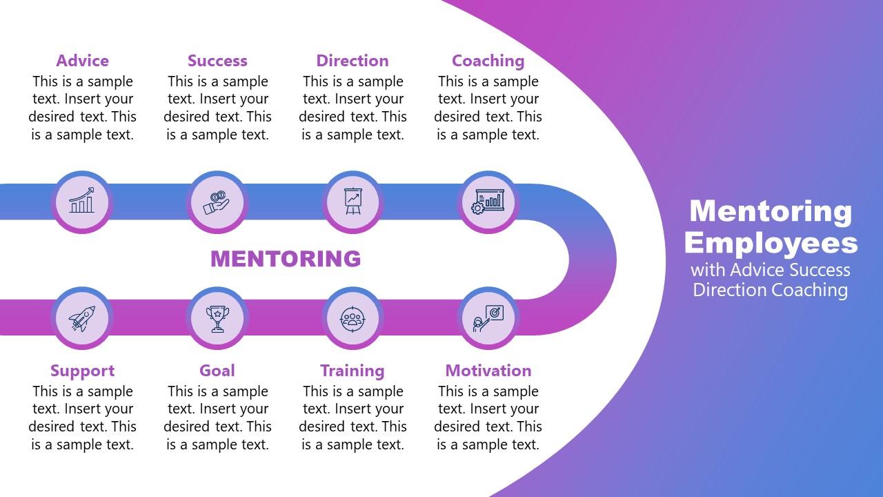 Mentoring Team Timeline Mentorship Presentation