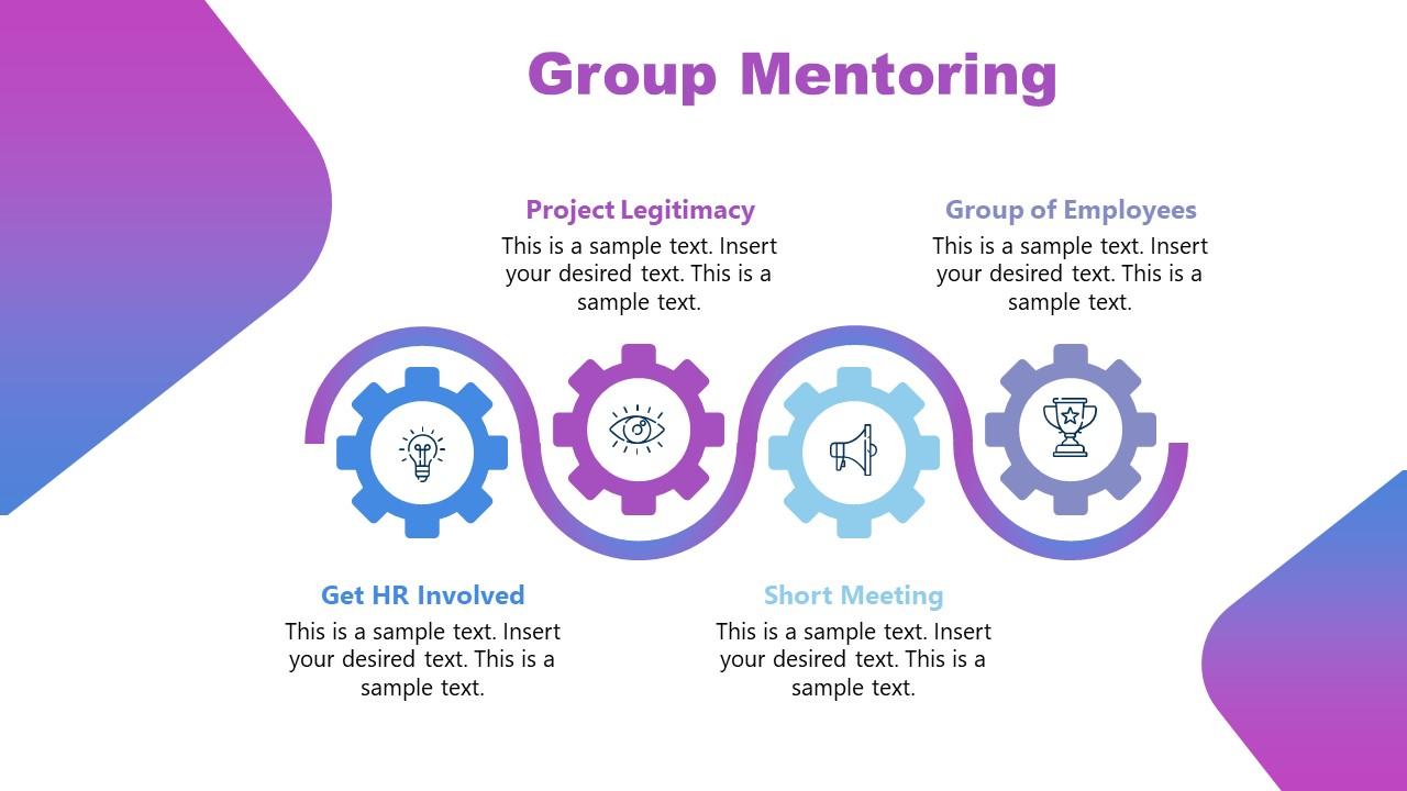 Process Diagram for Mentorship Presentation