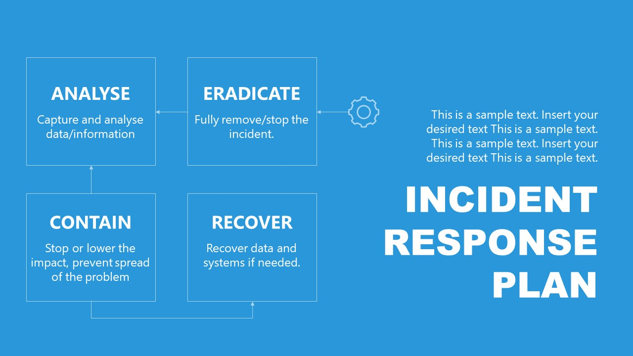 Template of Response Plan for Incident Management