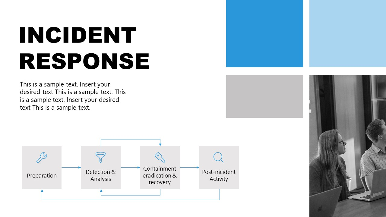 Template of System for Incident Management