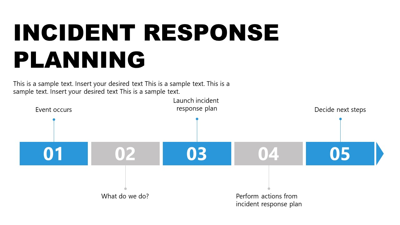 Template of 5 Steps Incident Response