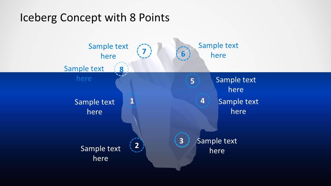 iceberg powerpoint template slidemodel