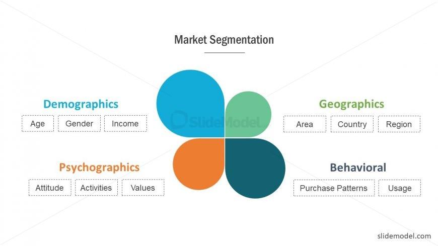 Business Market Segmentation Template
