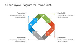 4 Steps PowerPoint Cycle Template