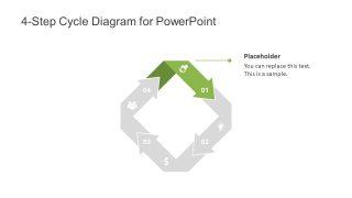 Presentation of 4 Step Cycle Arrow 1