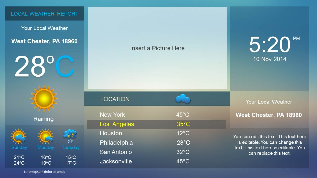 weather report dashboard for powerpoint slidemodel