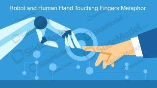 PPT Robot Human Technology Template