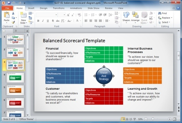 Balanced scorecard powerpoint template balanced scorecard flashek Gallery