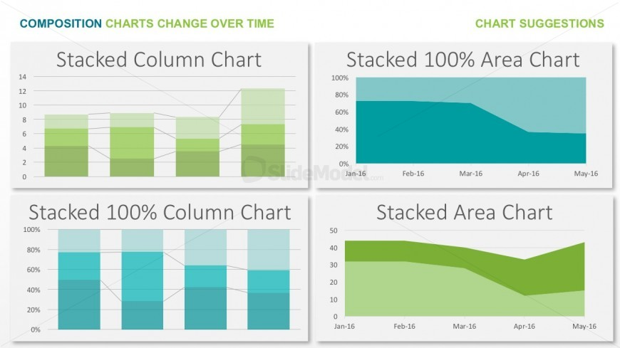 PPT Charts for Abelas Chart Chooser