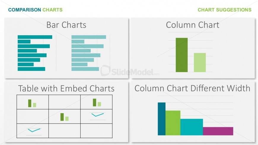 PPT Editable PowerPoint Charts for Comparing Items