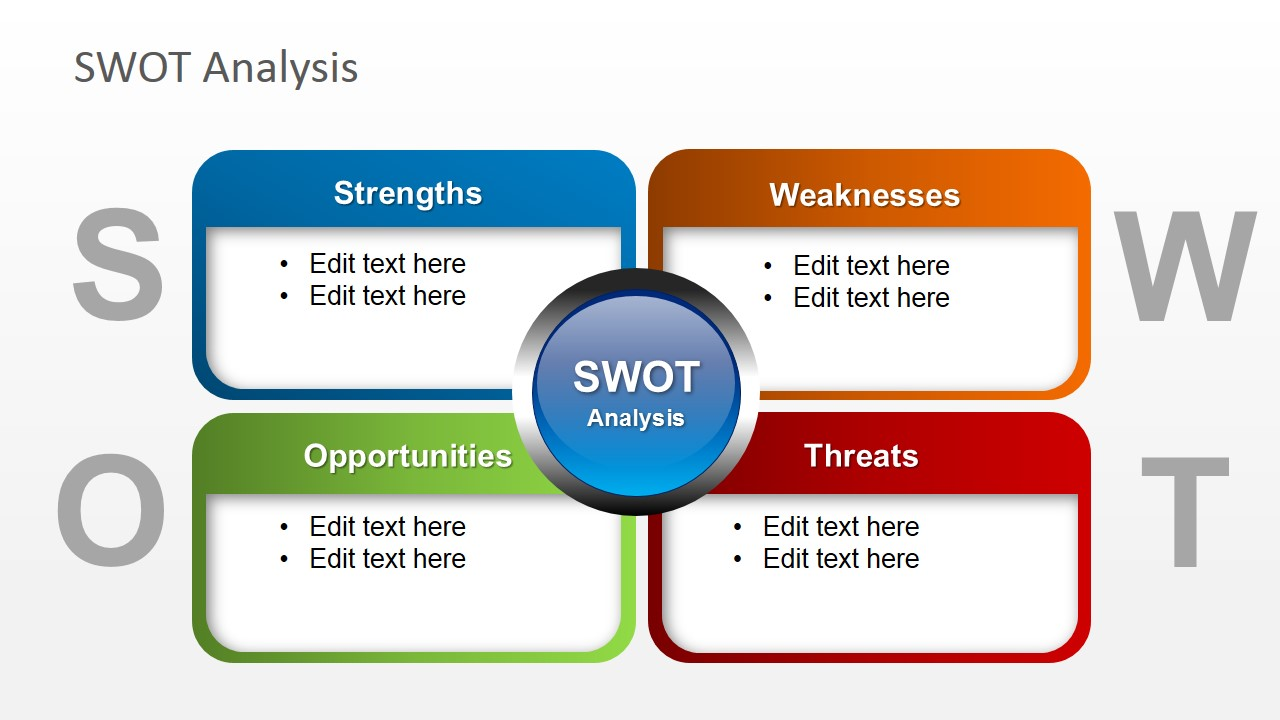 free swot analysis slide design for powerpoint slidemodel