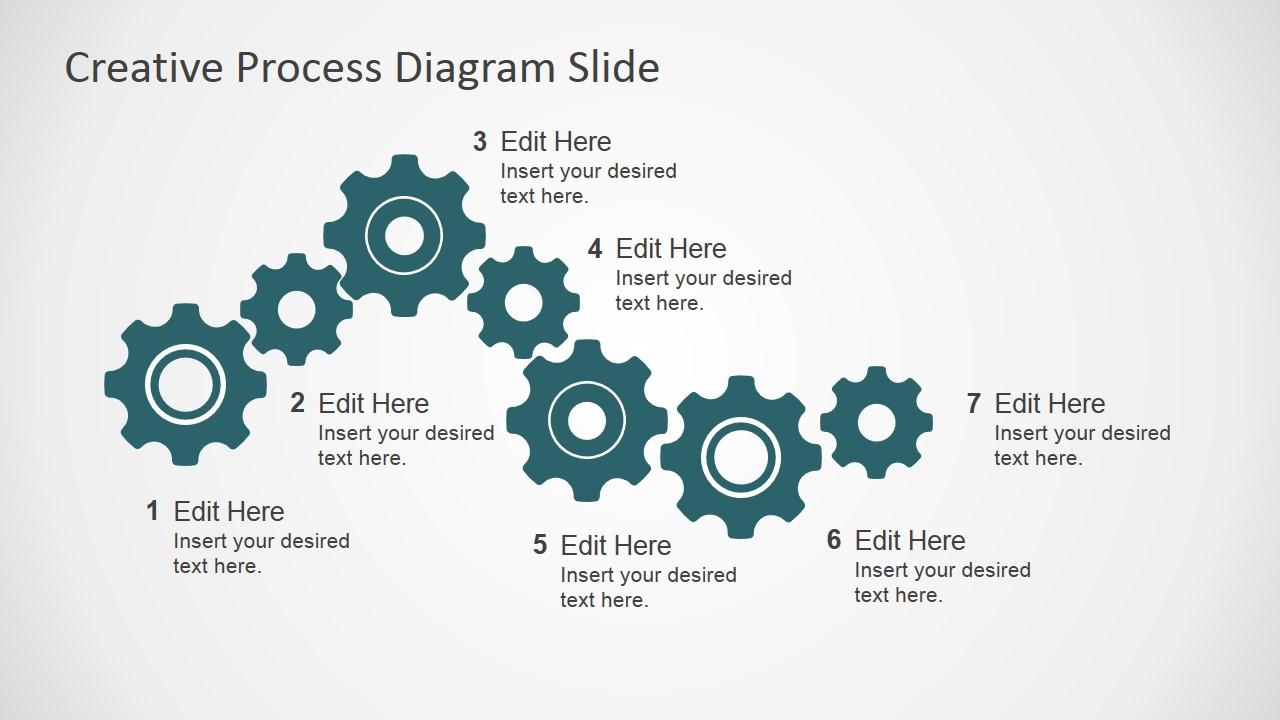 FF0029 01 gear process diagram 4 free gear process diagram slides slidemodel