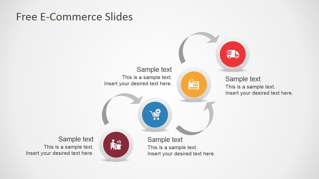 e commerce powerpoint presentation