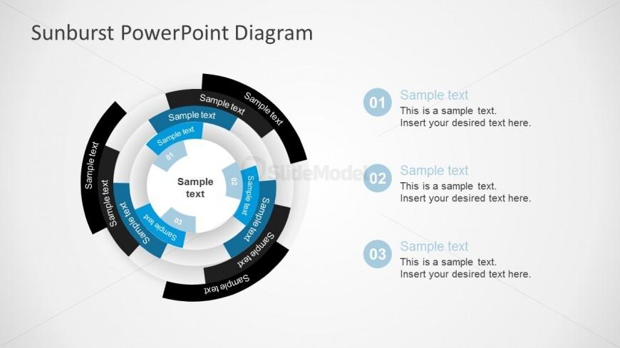Free Sunburst Popular PowerPoint Diagrams Template