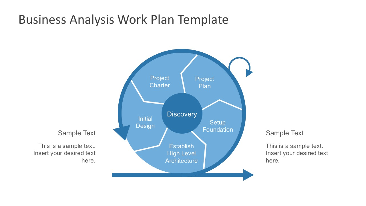 Free business analysis work plan template business software process analysis templates flashek Gallery