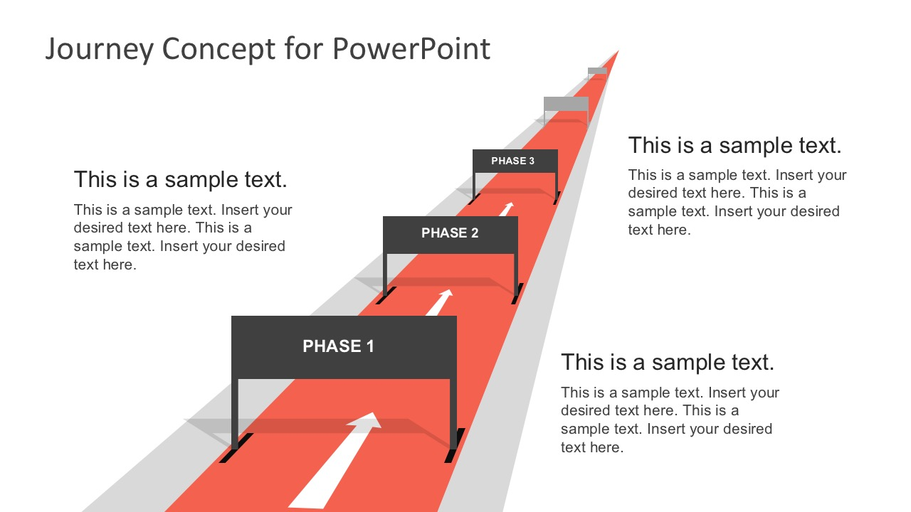 3 Phases Journey Concept PowerPoint