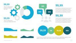 Free Data Charts Dashboard PowerPoint Slides