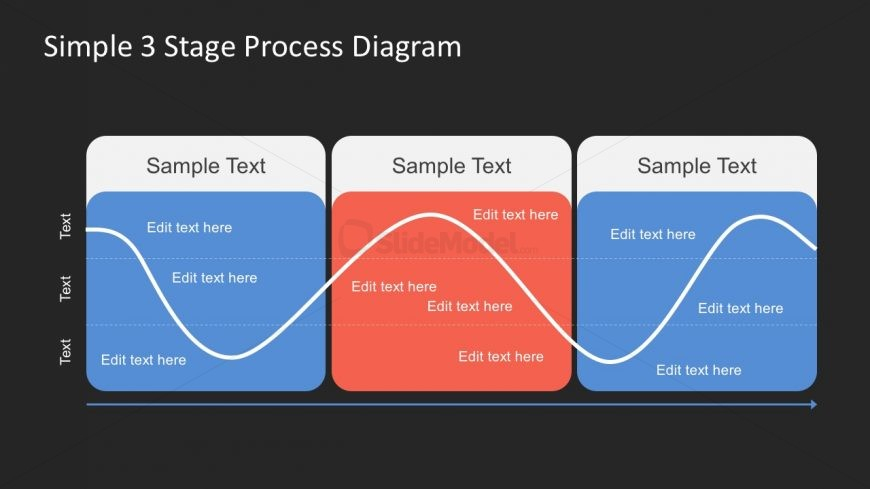Free 3-Stages PowerPoint Diagram Charts