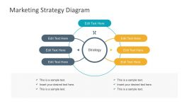 Free Marketing Strategy Diagram with Text Boxes