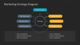 Free 6 Step Marketing Plan Business Diagram