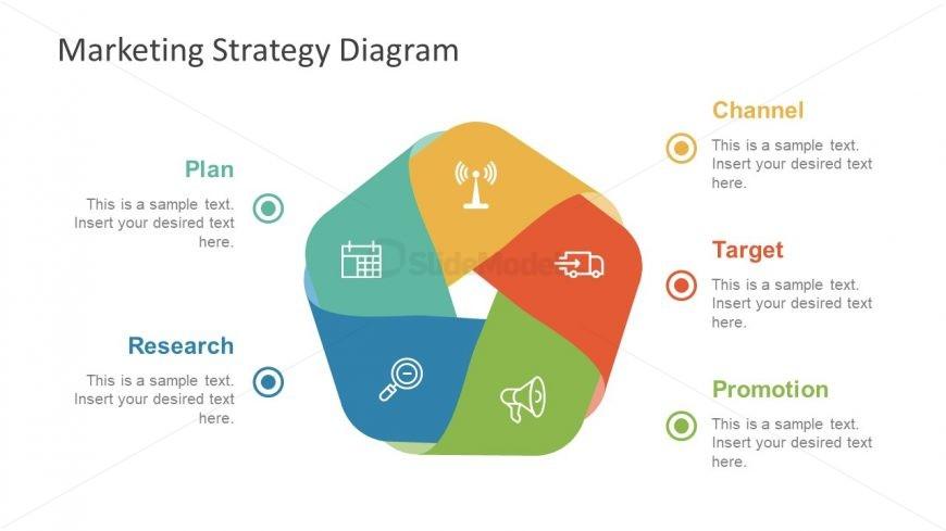 business and marketing strategy diagram slide slidemodel
