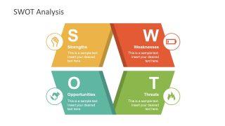Powerful SWOT Diagram for Useful Analysis
