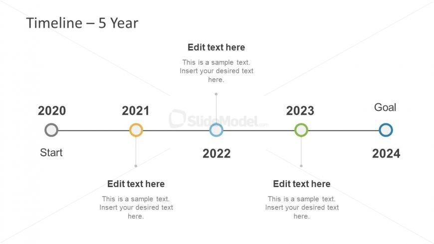 Five Year Planning Slide of Timeline