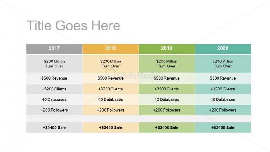 Revenue and Growth Presentation Slide