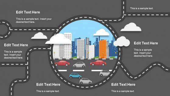 Roadmap Presentation of Directions