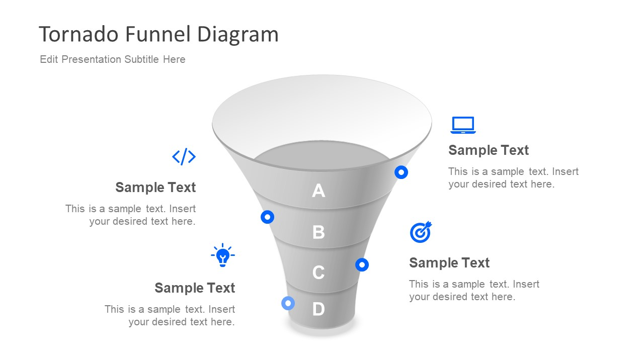 3D Shape of Funnel Presentation