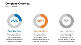 Three Doughnut Charts Template