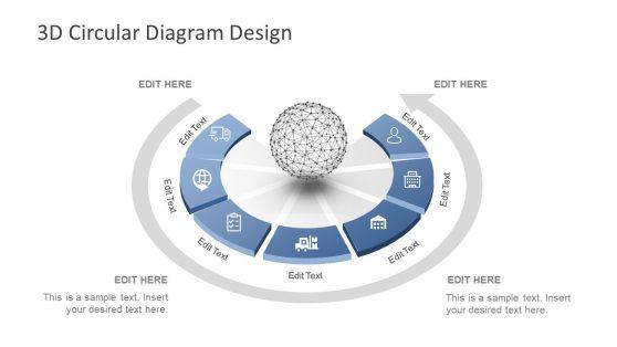 Design of 3D Core Diagram Layout