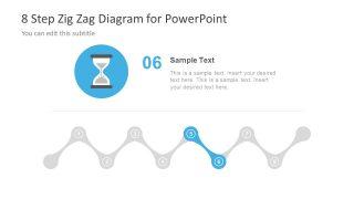 8 Phases of Zig Zag Design
