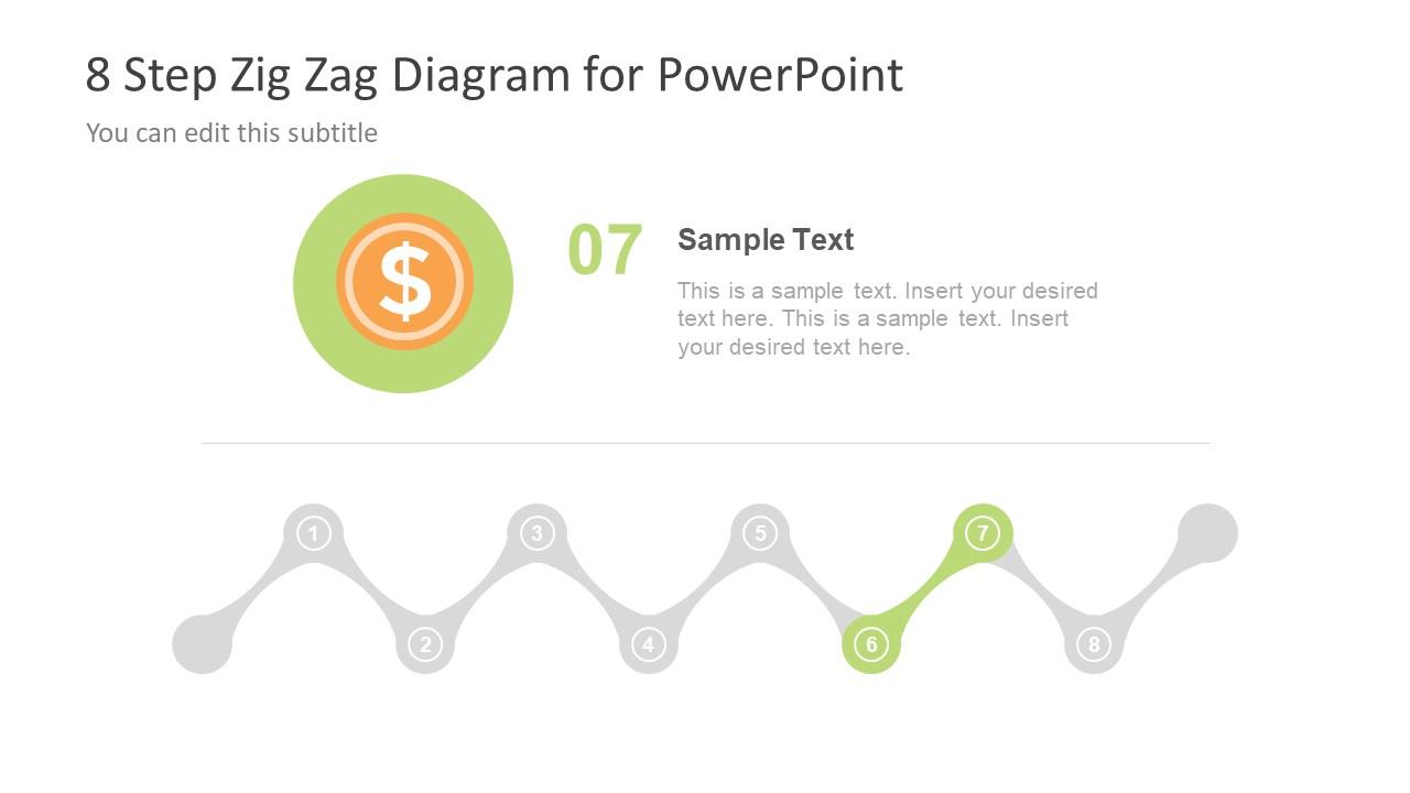 Dollar Symbol Presentation of ZigZag