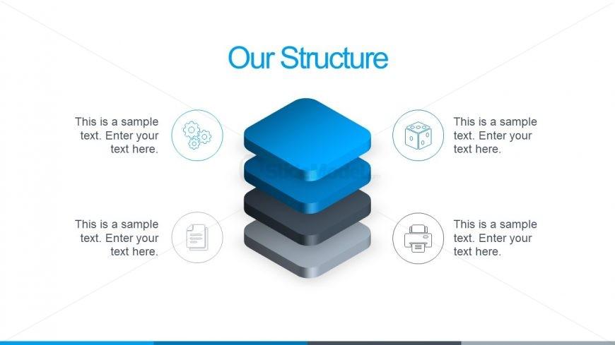 4 Steps Stack Diagram