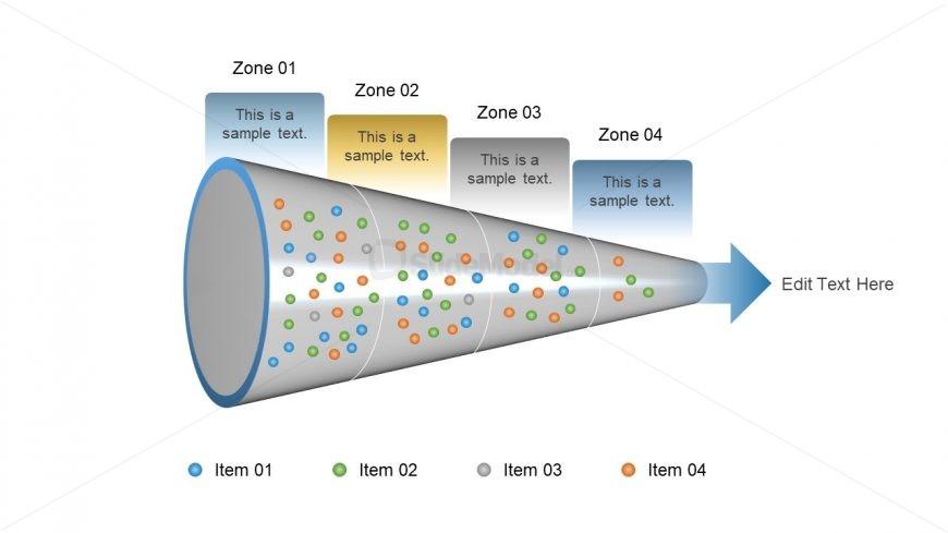 Presentation Design of 4 Level Funnel