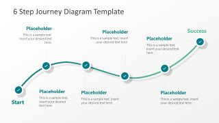 Mapping PowerPoint Journey Design