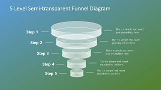 Sales Process Funnel Diagram